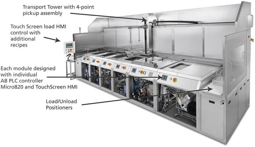 digital modular series (DMS) system