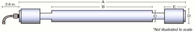push pull transducers sizes illustration